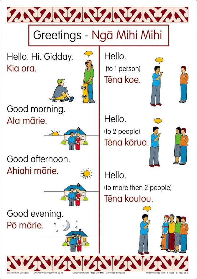 Greetings Bilingual Chart Set | Te Reo Maori Resources