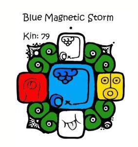 #Kin79  Onda Encantada #7 de la #TormentaAzul. Poder de la Auto-generación. Inicia hoy el séptimo ciclo de 13 días en la Cuenta Sagrada (Tzolkin). Uno de los varios ciclos observados por los Mayas y parte …
