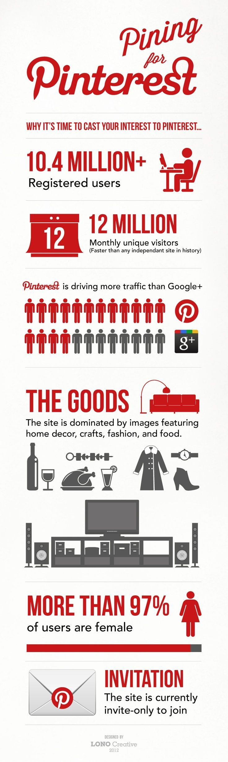 Pining for Pinterest: Why it's time to cast your interest to Pinterest #Infographic