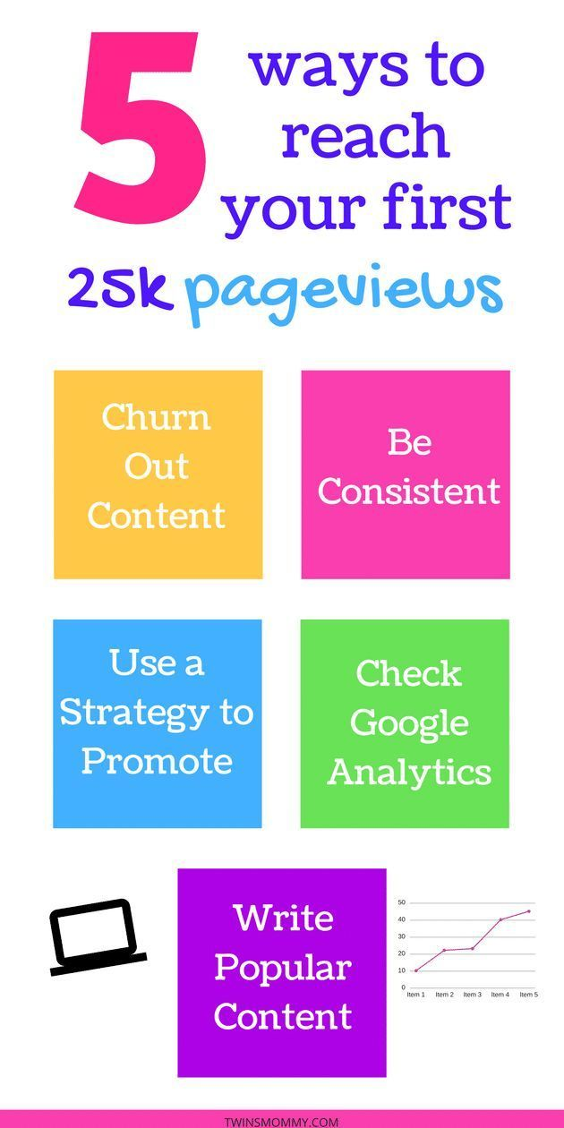 need some blog traffic tips how do you get your first 25k pageviews