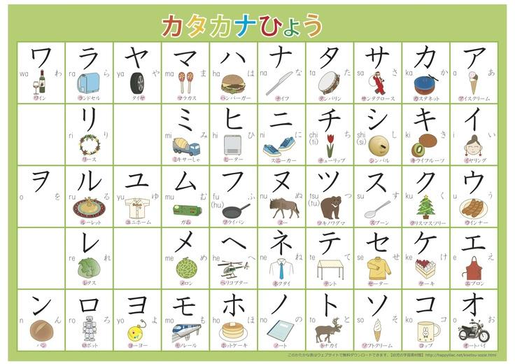 アイウエオ表(アイウエオひょう)AIUEO Chart | 片仮名表(カタカナひょう) #Katakana Chart