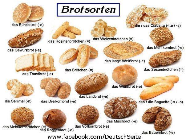 Brotsorten- Deutsch -where hace you been all my lifeeeee