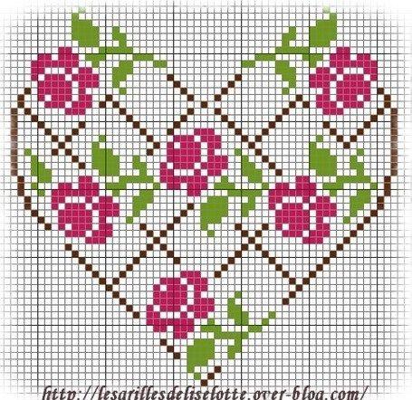 free heart chart