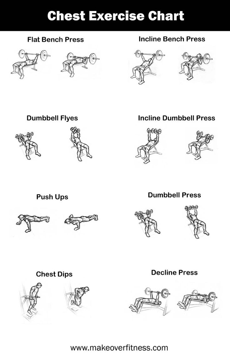 Printable Weight Lifting Workouts Barbell Workout Exercise Poster