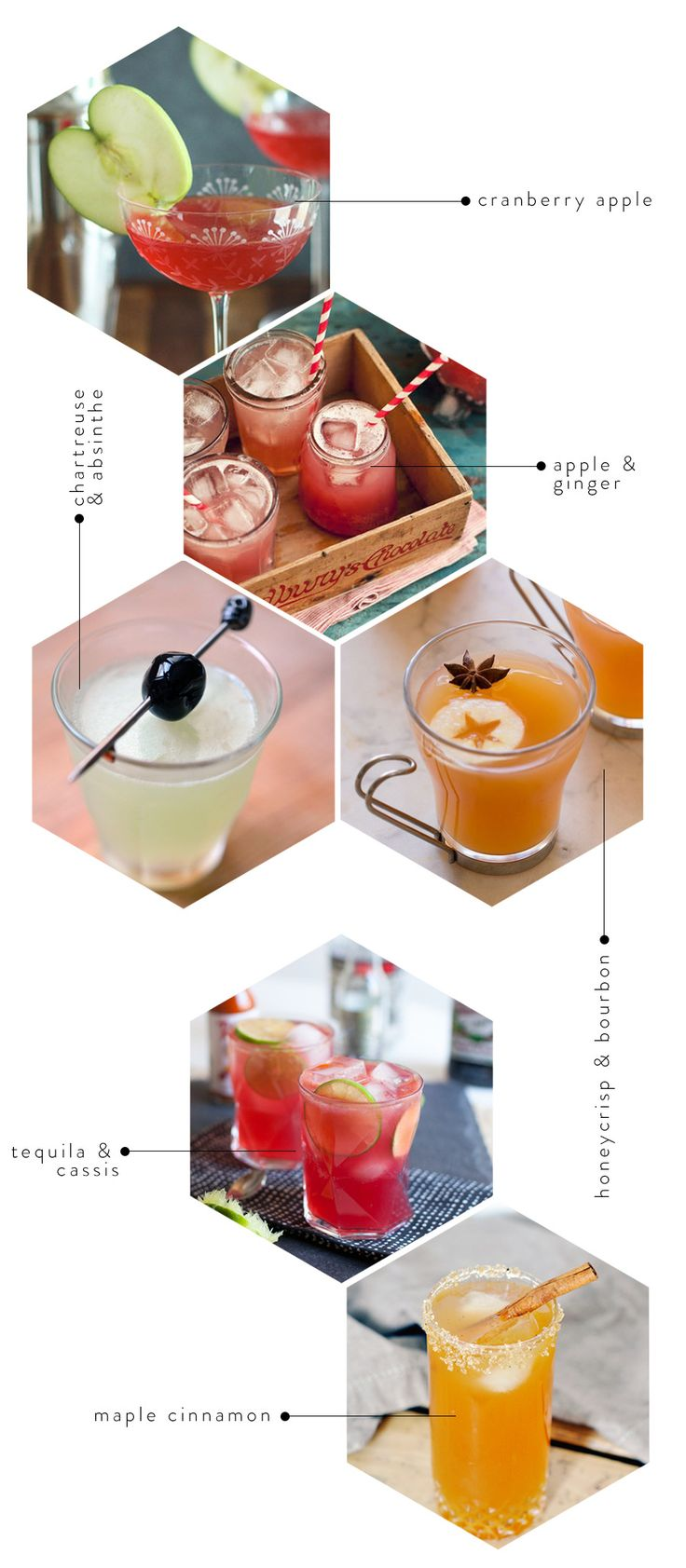 Cocktail Round Up: Autumn Inspired