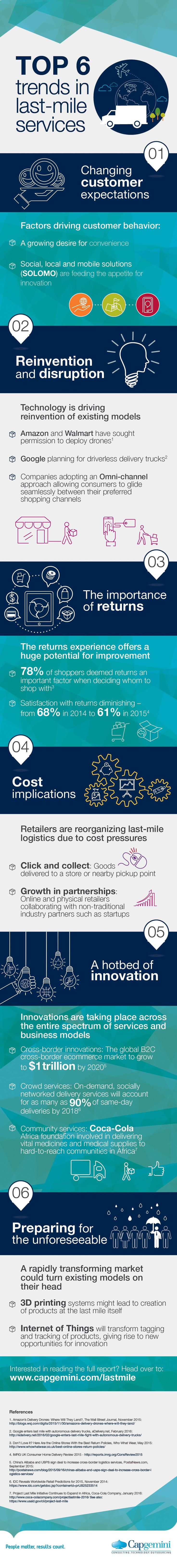 Infographic: Making the Last Mile Pay