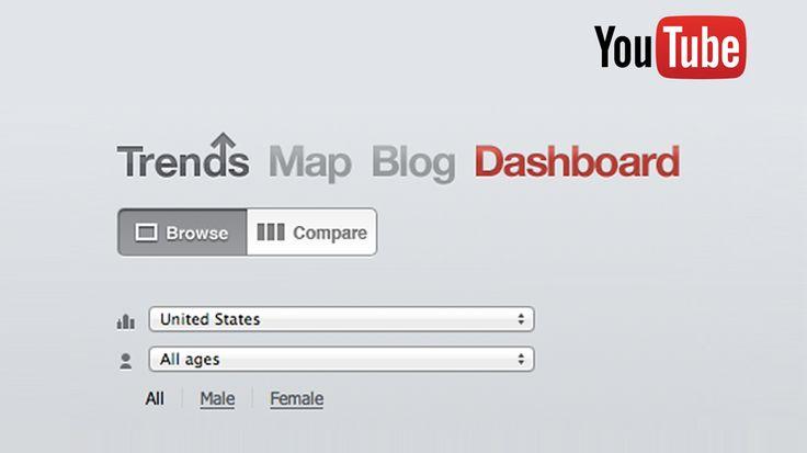 zięki YouTube Dashboard możesz śledzić treści oglądane i udostępniane na całym świecie. Porównaj szybko zyskujące na popularności filmy ze względu na wiek, płeć i lokalizację użytkowników, aby odkryć ich pasje niezależnie od tego, do jakiej grupy demograficznej należą.