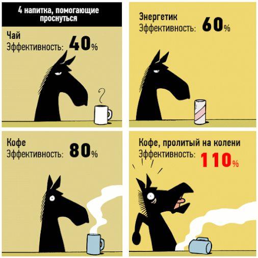 4 напитка, которые помогут проснуться в понедельник утром :-) #кофе #утро #кофехауз #coffee #будильник #комиксы #юмор #прикол