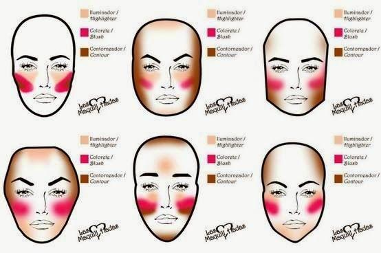 1 - Repense o conceito de contorno     Muitas mulheres ainda tem receio de aplicar os produtinhos para criar o contorno do rosto. Mas ...