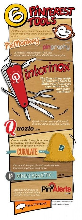 5 Good #Pinterest #Tools for #Teachers ~ Educational Technology and Mobile Learning