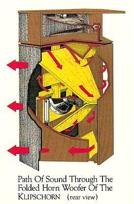 17 best images about speaker plans on pinterest subwoofer box speaker design and audiophile. Black Bedroom Furniture Sets. Home Design Ideas