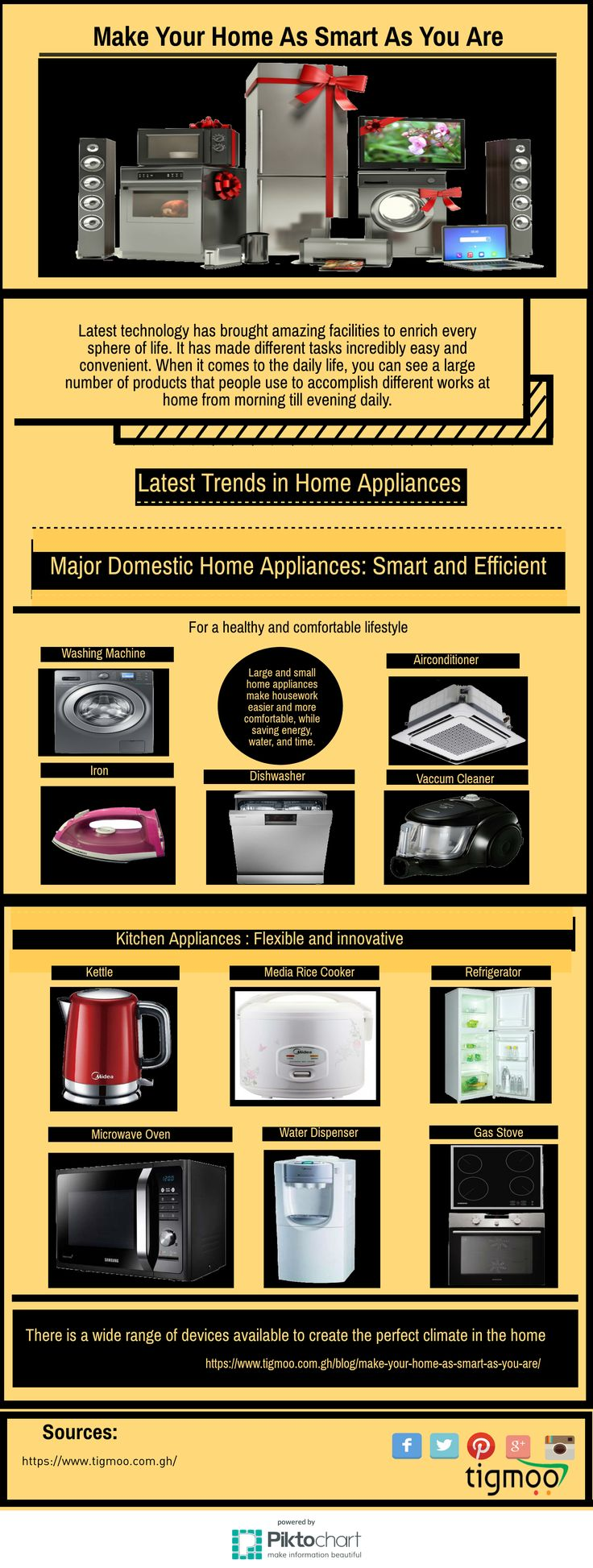 Make your life happier and more pleasant with smart Home Appliances : @Infographic Click here to view the full #Infographic: https://create.piktochart.com/output/20295387-home-kitchen-appliances #homeandkitchenappliances #washingmachine, #microwaveoven, #juicermixeri