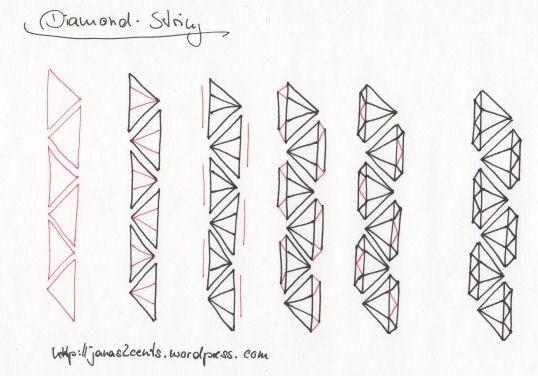 Zentangle Instructions   Photography Classes @ MERHS