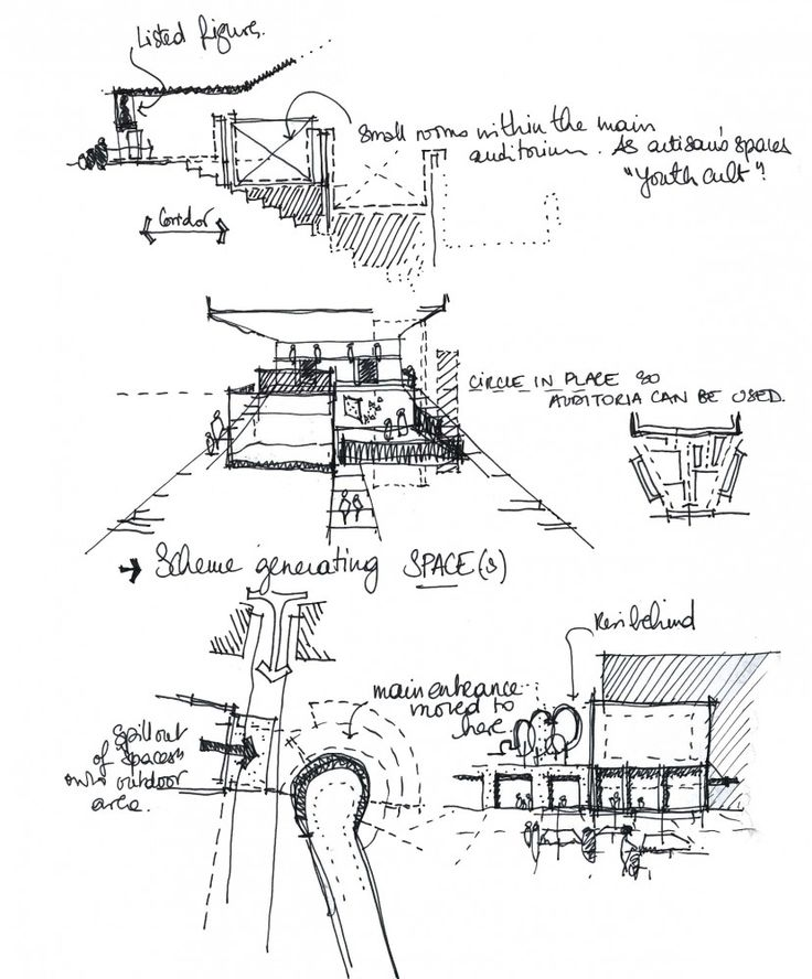 221 best architectural sketches images on pinterest for The concept of space in mamluk architecture