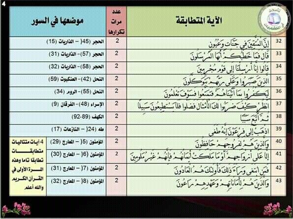 Pin By سنا الحمداني On أهل الله وخاصته Jail Periodic Table Map Screenshot
