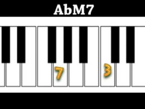 Piano piano chords e7 : 1000+ images about Piano lessons on Pinterest