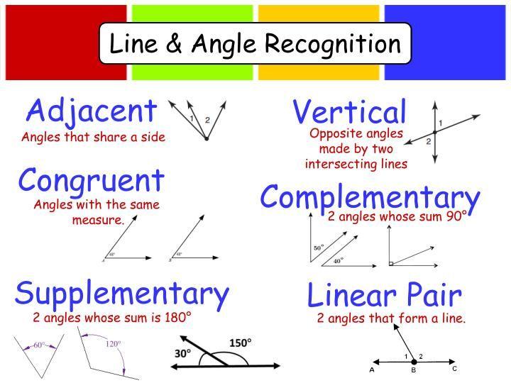 Non Congruent Alternate Interior Angles
