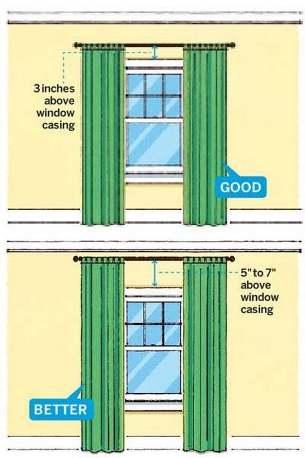 The 25 Best Small Window Curtains Ideas On Pinterest Small Windows Small Window Treatments And Drapes Curtains