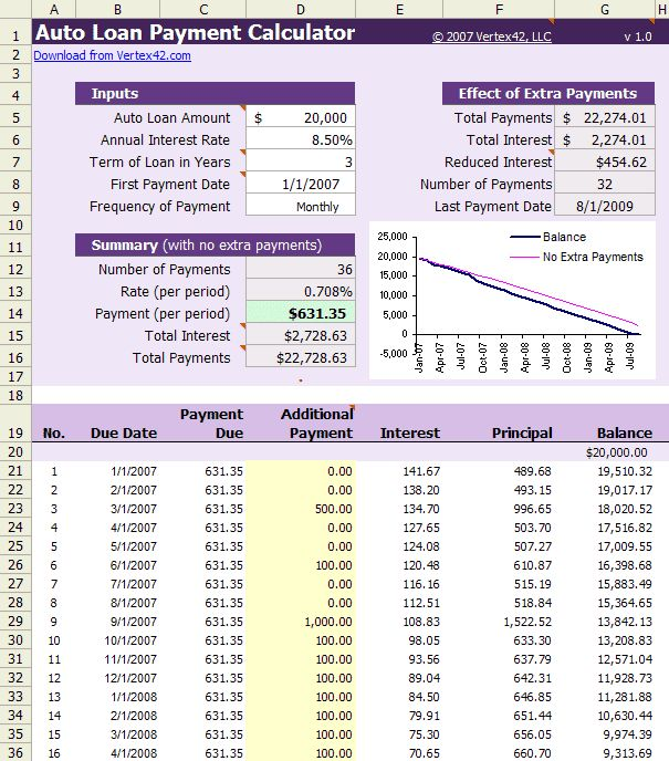 Best 25+ Loans calculator ideas on Pinterest Saving money - amortization spreadsheet