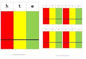 groep: 3 t/m 8   werkgebied: taal en rekenen   thema: n.v.t.    In het vorige bericht had ik een aantal formats gemaakt om te gebruiken b...