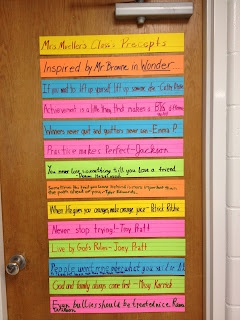 Precepts inspired by WONDER from Mrrs. Mueller's students