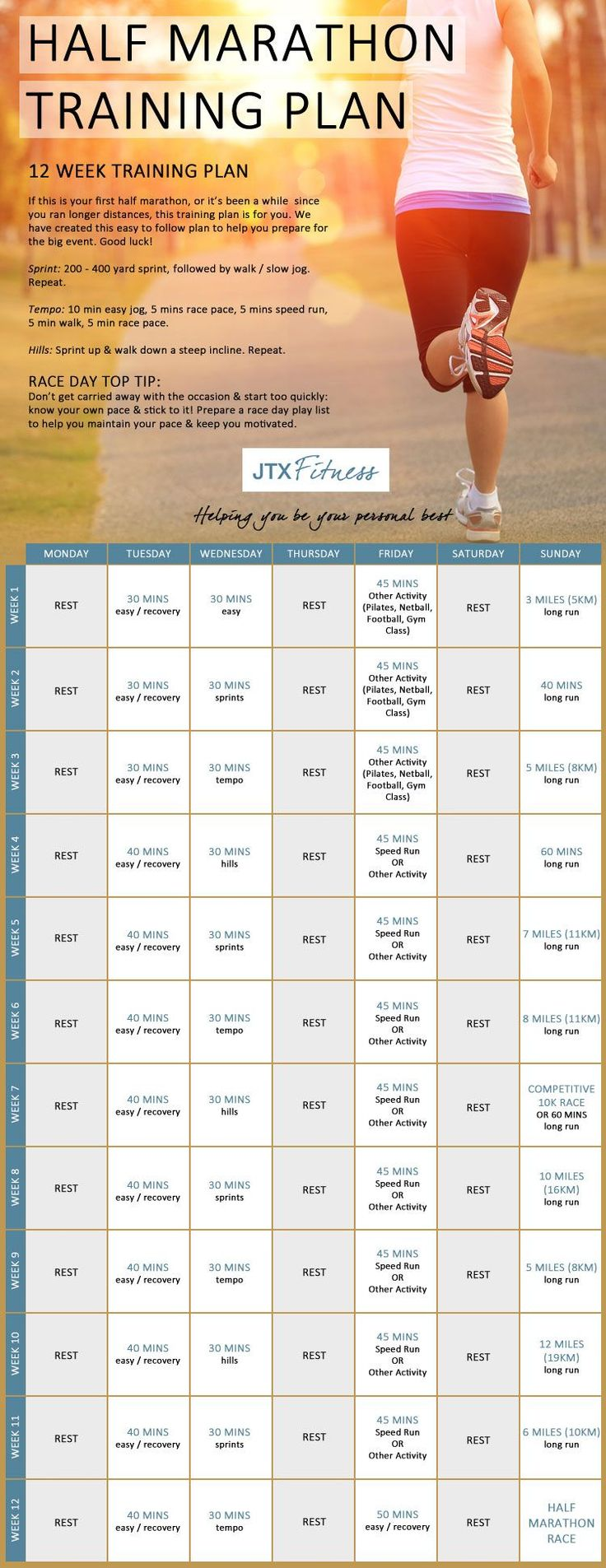 12 Week Half Marathon Training Plan- http://www.jtxfitness.com/best/12-week-half-marathon-training-plan/