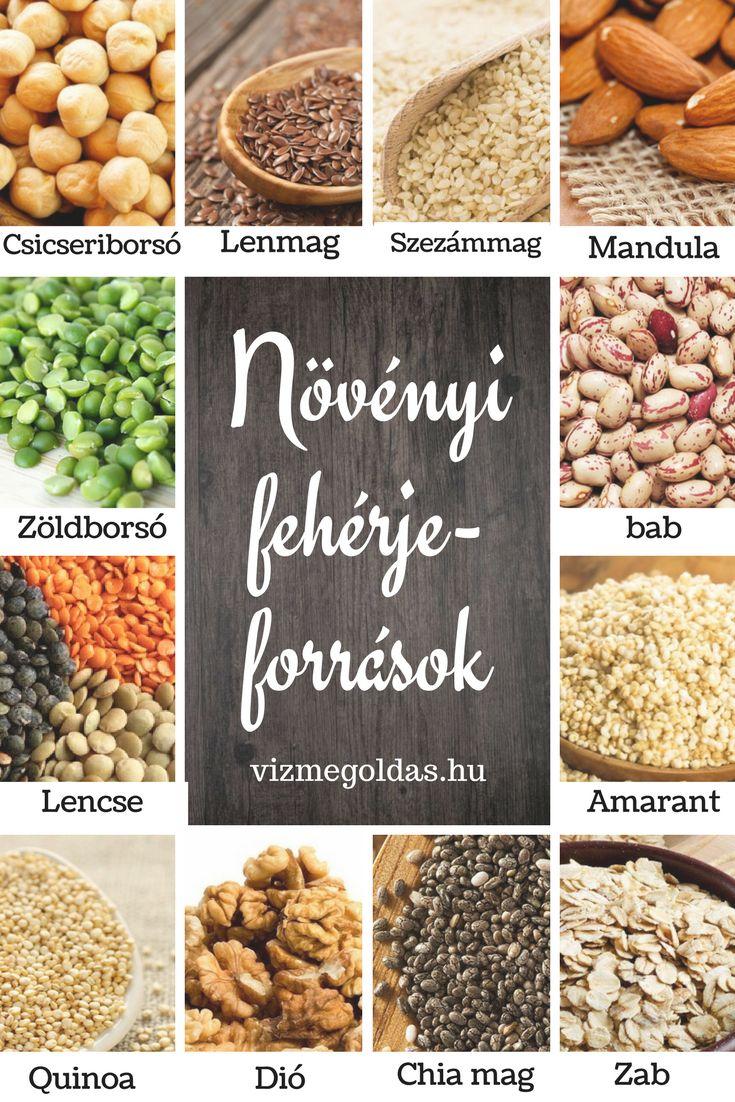 Kattints a képre és olvass több táplálkozási tanácsot!