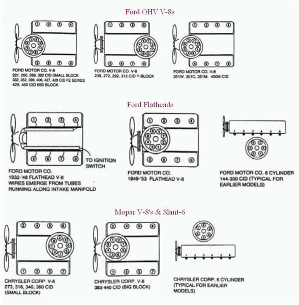 97 best images about Wiring on Pinterest  Cars Chevy and Trucks