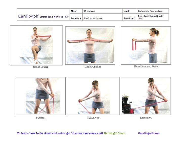Cardiogolf-Resistance Bands | KPJ Golf