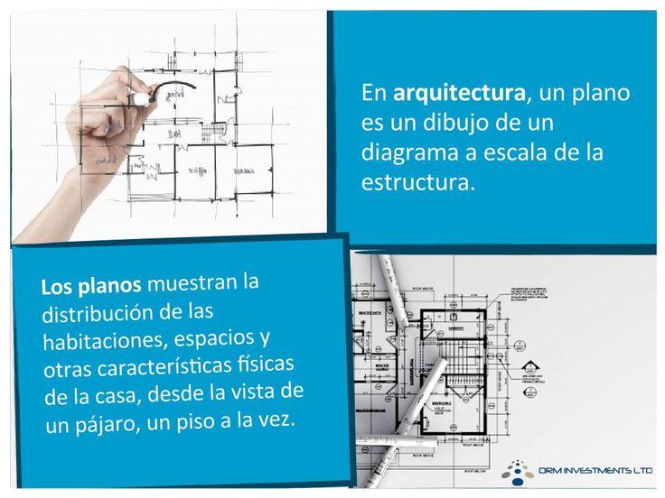 En arquitectura, un plano es un dibujo de un diagrama a escala de la estructura.