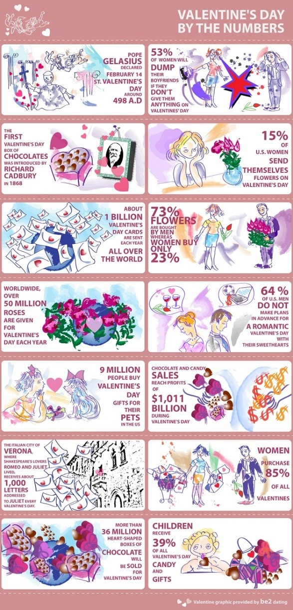27 best infographics valentines day images on pinterest valentines facts