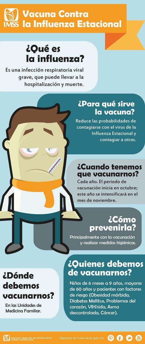 Infografía de Influenza