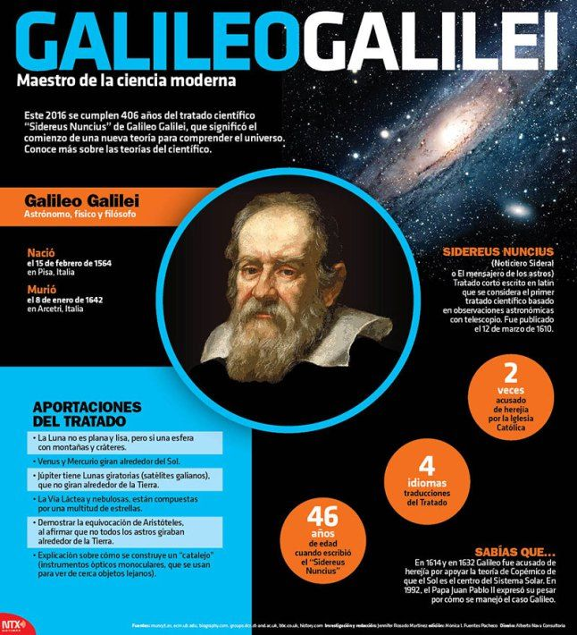 Galileo: maestro de la ciencia moderna #infografía