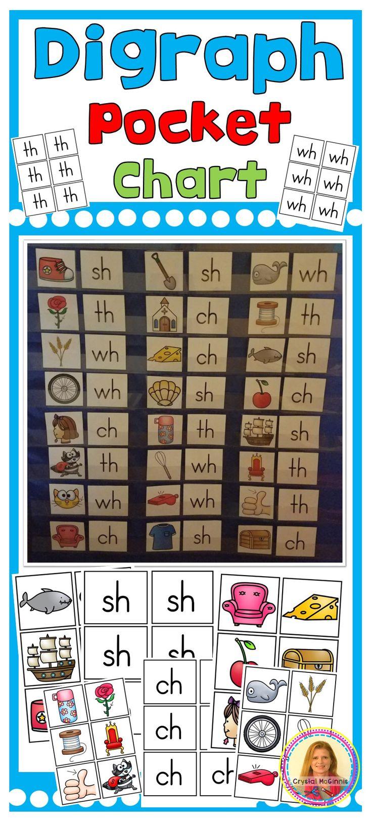 Digraphs Pocket Chart Literacy Center