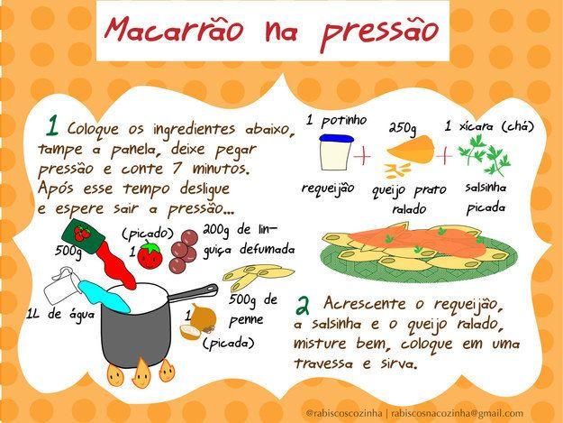 Macarrão na pressão.   13 receitas ilustradas que te farão ir para a cozinha agora