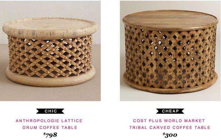 Anthropologie Lattice Drum Coffee Table 798 Vs Cost Plus