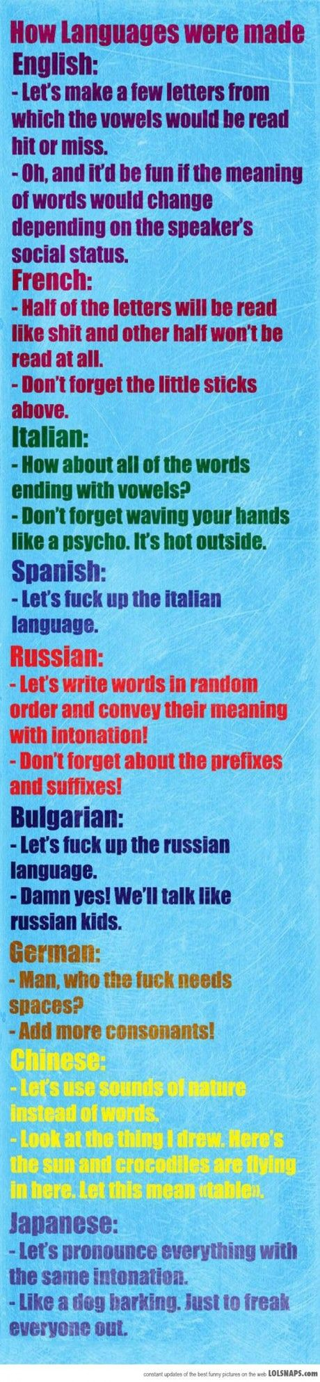 A brief explanation of languages