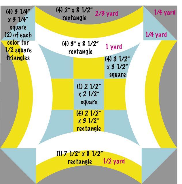 Sew Kind Of Wonderful: Urban Nine Patch Quilt Along (curves)... Yardage needs.