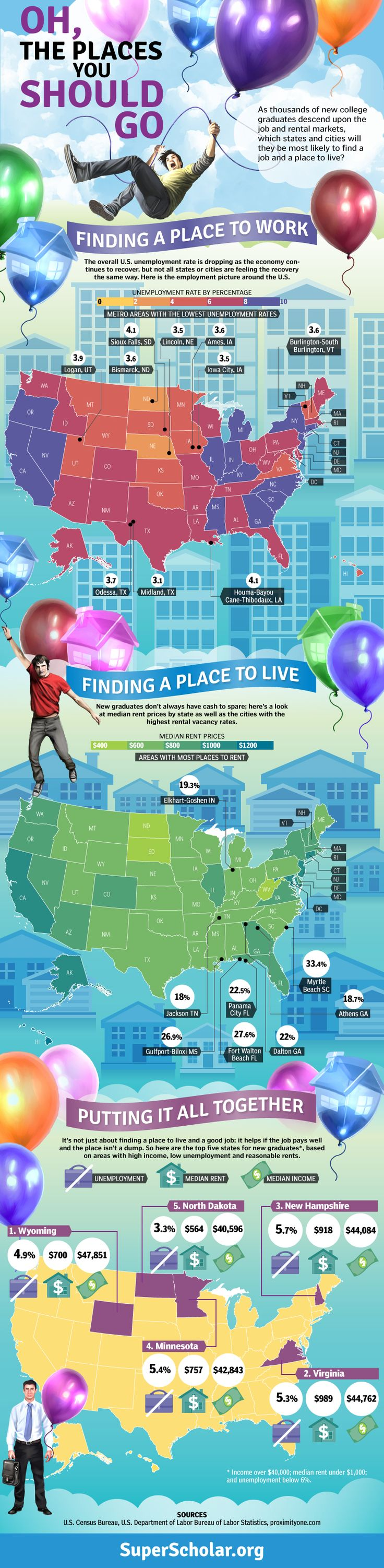 17 best images about job search strategies oh the places you should go where are the best places to look for