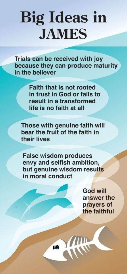 876 Best Bible Things Images On Pinterest Bible Quotes Bible