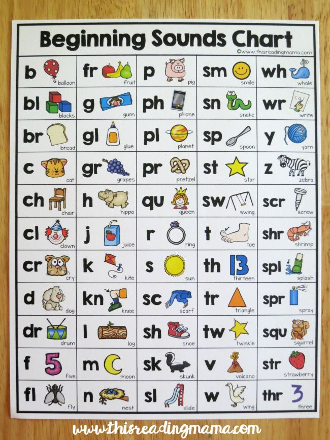 It is a graphic of Critical Phonics Chart Printable