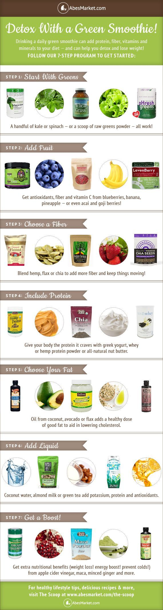 A Daily Detox Green Smoothie in 7 Easy Steps