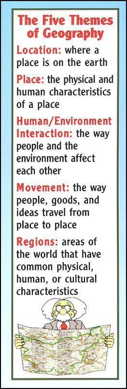 Five Themes of Geography & Hemispheres Bookmark