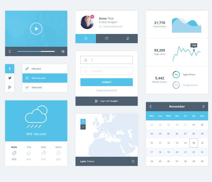 20 Fresh and Free UI Kits For 2015 (Part 3)