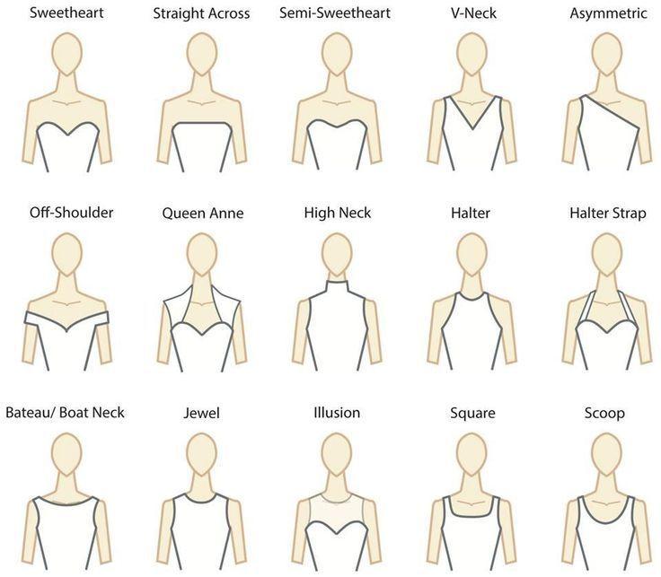 De trouwjurk voor ieder figuur vinden! Tips. Of je nu plusssize, heel mager, heel slank, volslank, appelfiguur, peerfiguur hebt, voor iedere taille en ieder figuur is een bruidsjurk te vinden met deze tips!