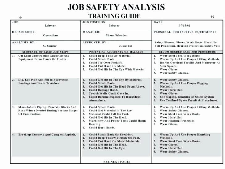 Hazard Analysis Form Best Of Sample Confined Space Job Hazard Analysis List Of Jobs Payroll Template Flash Card Template