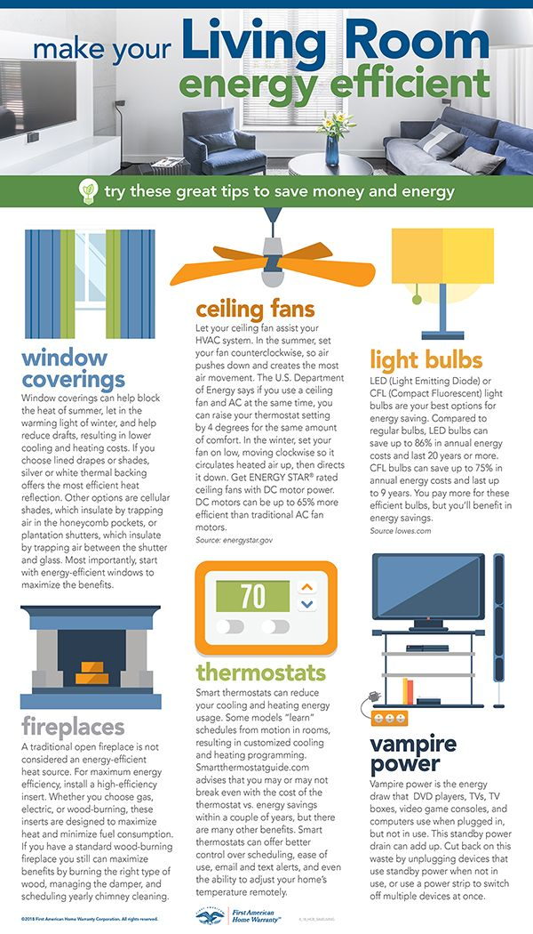Tips For Creating An Energy Efficient Living Room That Save You