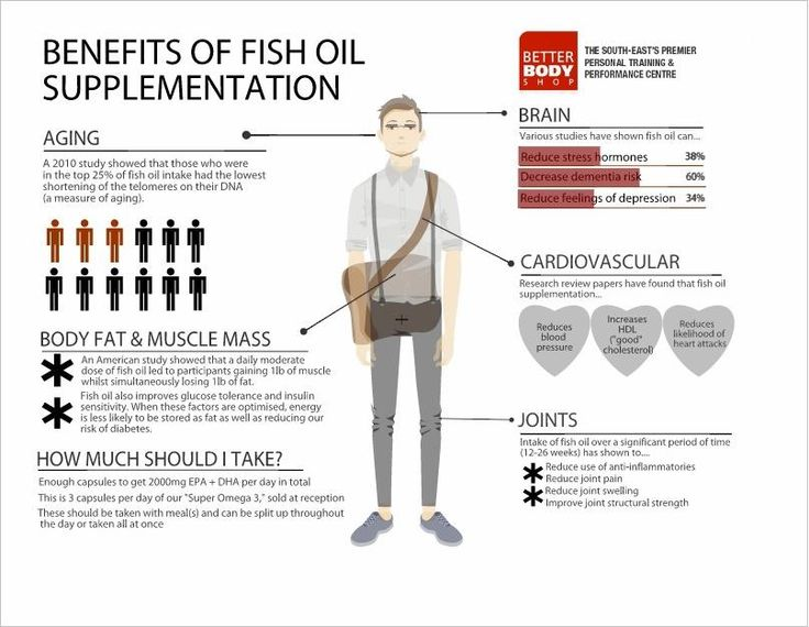 78 best the benefits of fish oil images on pinterest for Health benefits of fish
