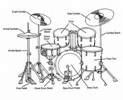 89 best drumming for becca images on pinterest | drum sets ... jeep rear drum brakes diagram