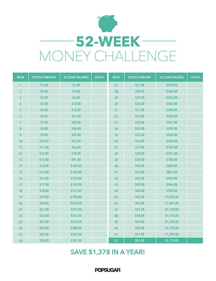 This may be a great savings plan for those who are new to saving or just plain intimidated, as it doesn't seem as overwhelming. Gradually over time, the amount you're saving increases, easing you into the idea of putting away more and more money the longer you do it.
